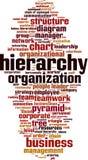 Nuvem da palavra da hierarquia ilustração stock