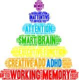 Nuvem da palavra da memória de funcionamento ilustração royalty free