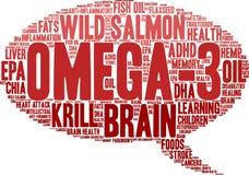 Nuvem da palavra Omega-3 ilustração royalty free
