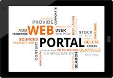 Nuvem da palavra - portal da web Foto de Stock Royalty Free