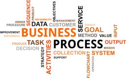 Nuvem da palavra - processo de negócios Fotografia de Stock Royalty Free