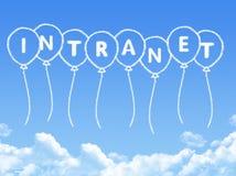Nuvem dada forma como a mensagem do intranet ilustração do vetor
