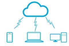 A nuvem que computa conecta Fotografia de Stock Royalty Free