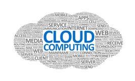 Nuvem que computa Wordcloud Imagem de Stock Royalty Free