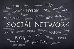 Nuvem social da palavra da rede Fotografia de Stock