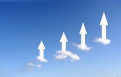 Nuvens de aumentação Fotografia de Stock