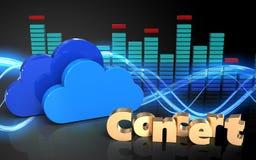 nuvens do sinal do concerto 3d Fotografia de Stock Royalty Free