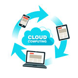 Nuvola che computa, web design rispondente illustrazione vettoriale
