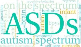 Nuvola di parola di ASDs Fotografie Stock Libere da Diritti