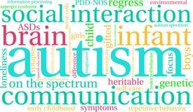Nuvola di parola di autismo Immagine Stock