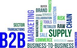 Nuvola di parola - b2b Immagine Stock
