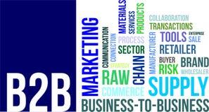 Nuvola di parola - b2b Fotografie Stock