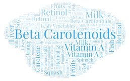 Nuvola di parola di Beta Carotenoids Royalty Illustrazione gratis
