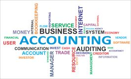 Nuvola di parola - contabilità Fotografia Stock