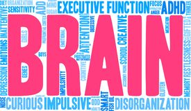 Nuvola di parola del cervello ADHD illustrazione vettoriale