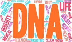 Nuvola di parola del DNA illustrazione vettoriale