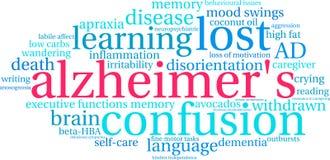 Nuvola di parola del ` s di Alzheimer illustrazione vettoriale