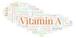 Nuvola di parola della vitamina A Illustrazione Vettoriale