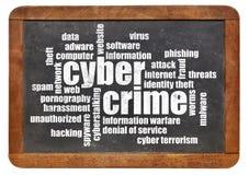 Nuvola di parola di cibercrimine Fotografie Stock Libere da Diritti