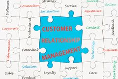 Nuvola di parola di concetto del customer relationship management Immagine Stock