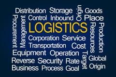 Nuvola di parola di logistica illustrazione di stock