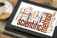 Nuvola di parola di metodo scientifico fotografie stock libere da diritti