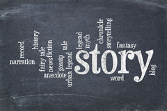 Nuvola di parola di storia sulla lavagna Immagine Stock