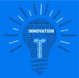 Nuvola di parola di vettore della lampadina dell'innovazione Immagini Stock