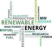 Nuvola di parola - energia rinnovabile Fotografie Stock Libere da Diritti