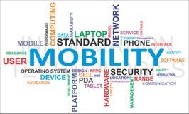 Nuvola di parola - mobilità Fotografia Stock
