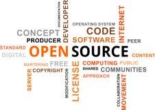Nuvola di parola - open source Fotografia Stock Libera da Diritti