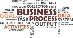 Nuvola di parola - processo aziendale Immagine Stock