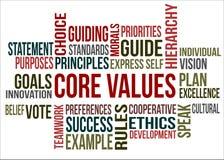 Nuvola di parola - valori del centro Immagini Stock