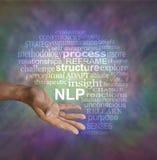 Nuvola neuro d'offerta di parola di NLP di programmazione linguistica fotografia stock libera da diritti