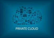 Nuvola privata che computa per l'automazione della casa Fotografie Stock Libere da Diritti