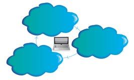 Nuvole collegate Immagine Stock