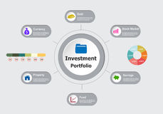 Nvestment portfolio Stock Photography