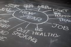 Nya år upplösningar på en svart tavla, sund livsstil arkivbilder