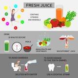 Nya Juice Infografics Arkivfoto