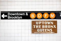 NYC Untergrundbahn-Zeichen Lizenzfreie Stockbilder