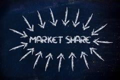 Nyckel- begrepp för affär: marknadsandel Arkivbild