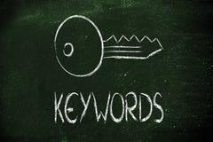 Nyckelord, sökanden och internet Royaltyfri Fotografi