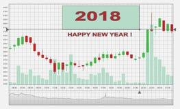 Nytt år av 2018! Graf av Crypto-valuta Arkivbilder