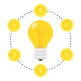 Nytt för idé och plant symbolsbegrepp för pengar Arkivbilder