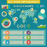 Nytto- infographics med världskartan Arkivbild
