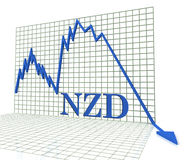 Nzd Graph Negative Indicates New Zealand Dollar And Disaster 3d Rendering Royalty Free Stock Photos