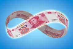 Oändlig yuan Arkivfoto
