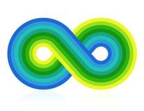 oändlighetssymbol Arkivbilder