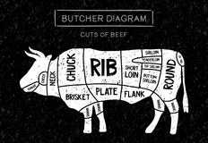 Отрезок говядины стоковое изображение rf