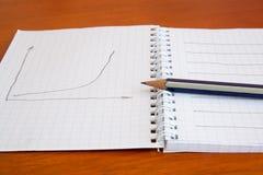Ołówek na notatniku Obraz Royalty Free